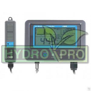 RAM Co2 Monitor & Controller